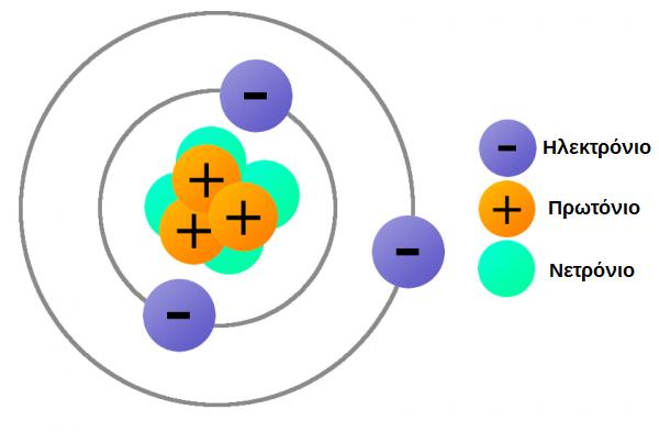 Πώς μπορείτε να συνδέσετε την ενέργεια σε νέφος 4